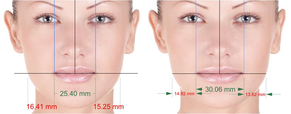Estética do rosto