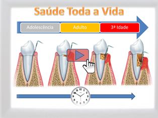 Saúde de Dentes Durante Toda a Vida