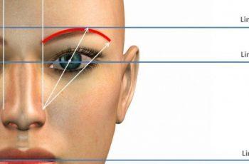 Orofacial #47 – A Estética do Rosto Tem Uma Medida Definida?