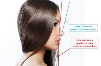 Orofacial # 49 – A Estética do Rosto Tem Uma Medida Definida? Parte 2: A Estética do Perfil do Rosto